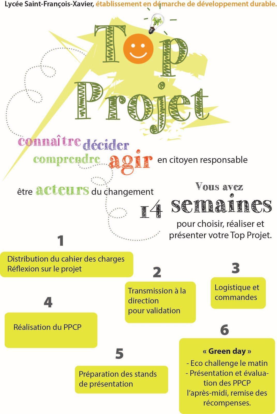 Top projet